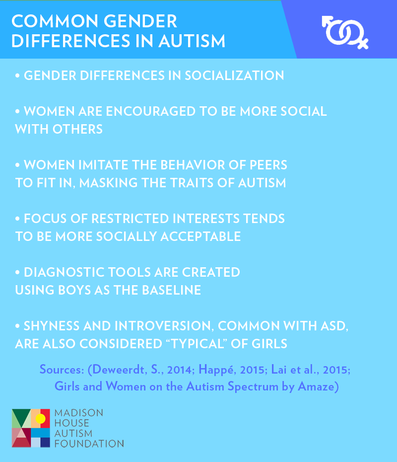 Autism Diagnosis Explained >> Autism In Women Misdiagnoses Confusion And Unresolved Issues