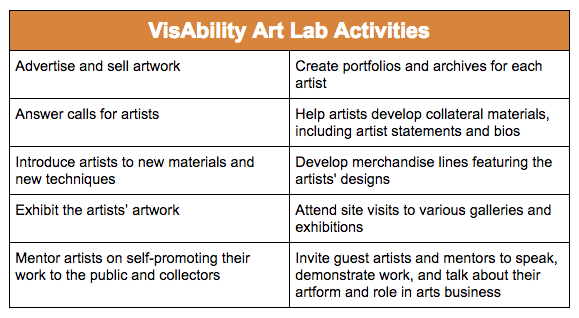visability art lab